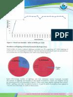 2011 Annual Report 5