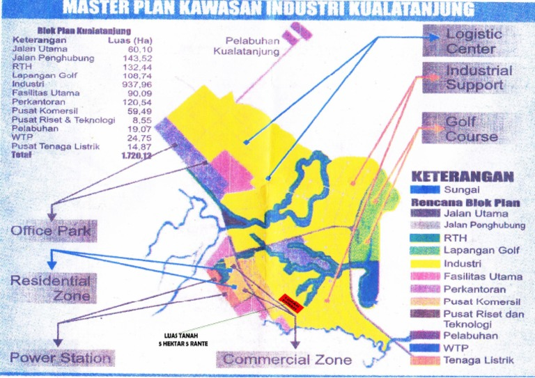 Master plan kawasan industri ktpdf ccuart Images