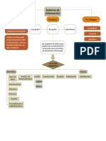 MapaConceptual - Sistemas de Informacion
