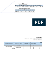 Cuadro Resumen MCH