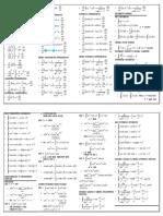 ✖ Formulas