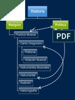 Mapa Conceptual ed