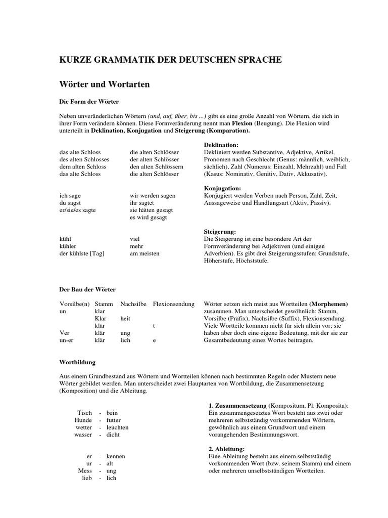 Deutsche Grammatik - Duden + index.pdf