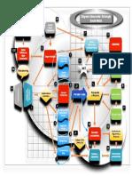 diagrama social media estrategia.pdf