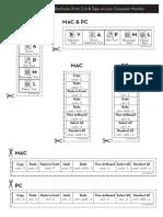 Shortcuts Adobe Illustrator