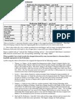 documents.mx_1a-merp-alternative-profession-development.doc
