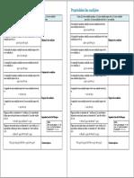 Formulario_PropCondiçoes.pdf