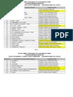 Corsi Ad Indirizzo Musicale Con Distreti Viciniori 15 16 As