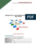Modelos Operacionales Del PP138 Solo Los Productos y Actividades Articuladas
