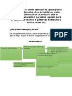 Formas de Usar Los Aceites Esenciales de Algunas Plantas y Productos Elaborados a Base de Hidrolatos y Aceites Actividad