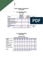 Estadística-de-mujeres-atendidas-por-primera-vez-y-seguimiento-en-la-Red-de-Caimus-Periodo-enero-2016-al-31-de-agosto-2016