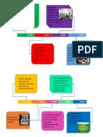 Historia Del Software Educativo
