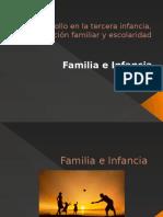 Desarrollo en La Tercera Infancia, Relación Familiar Expo