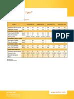 Ovodryer-Gama.pdf