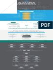 Machine Learning Basics Infographic With Algorithm Examples
