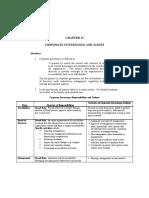 Chapter 13 - answer.pdf