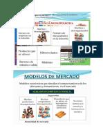 Modelo de Mercado