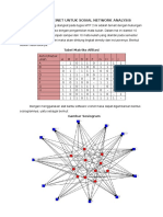 Aplikasi Ucinet Untuk Sosial Network Analysis
