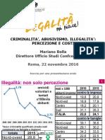 Charts Ufficio Studi Confcommercio