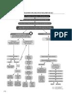 Fluxograma Procedimento Para o Registro de Parcelamento Do Solo - MPSC