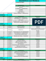 Ing.electronica -Plan de Estudios 2000 UMSA