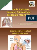 Fisiopato Respiratoria