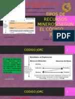 TIPOS DE RECURSOS SEGUN JORC