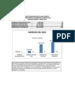 Presentacion San Vicente Enero a Abril Del 2010 Presupuesto