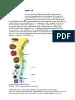 Pengantar & Karakteristik Nanomaterial