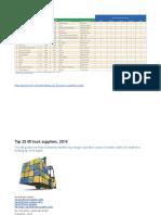 Lift Truck Market 2014