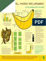 tue 5 apr banana final poster