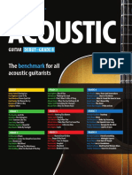 Rockschool Acoustic Guitar Track Listing