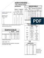 ficha tecnica - varilla.pdf