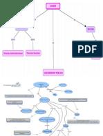Mapas Conceptuales en Cmaptool