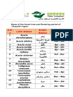 Barrari Forest Mangment