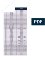 Copy of Bunyad OOH Plan Nov 2016 - Visual Distribution