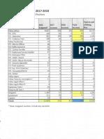 CPD Sworn Hire Numbers Plan 2017 2018
