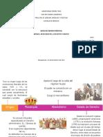 Derecho Administrativo Linea de Tiempo Rebeca Teixeira