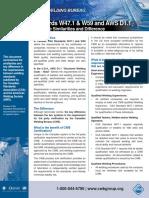 W47.1 VS D1.1 CWB.pdf