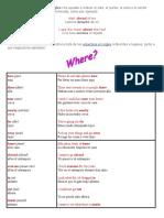 Los Adverbios en Inglés