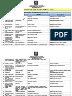 MÚSICAS - ECAD  ATUALIZADA p se fazer ajustes no dia 02 12 -  22 11 16.doc