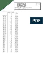 Richland County 2016 General Election Precinct-by-Precinct Vote Totals