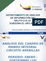 Circuito Arenillas