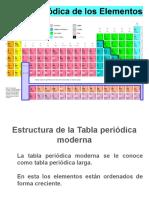 Tabla Periodica Exposicion