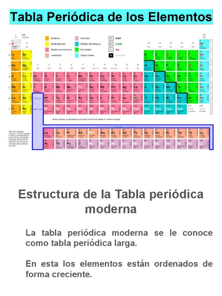 Tabla periodica exposicion urtaz Images