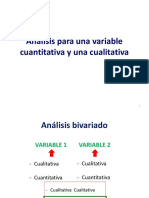 Análisis Para Una Variable Cuantitativa y Una Cualitativa