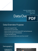 data overview