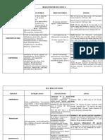 Lista de Aines y Esteroides