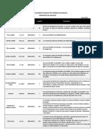 Diccionario de Datos Denue01-2016