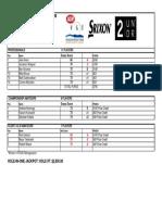 2016 Winter8 - Swaneset Results